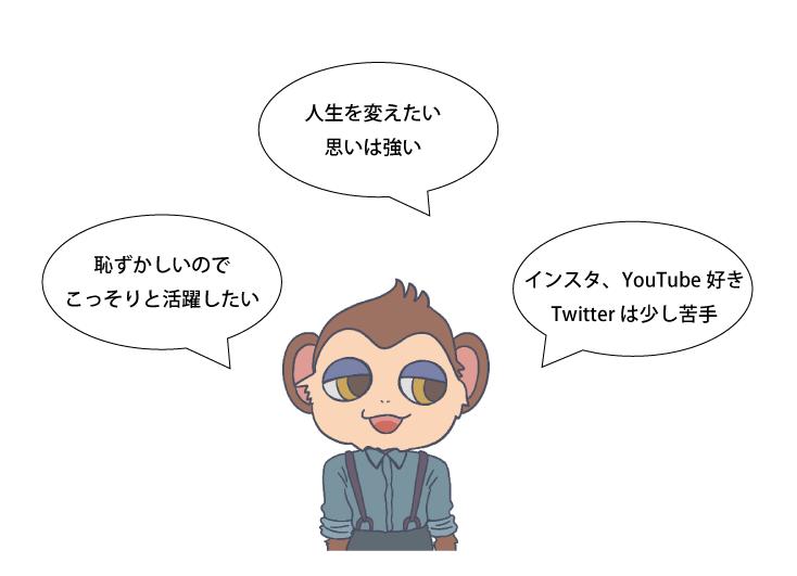 Edogawaプロフィール